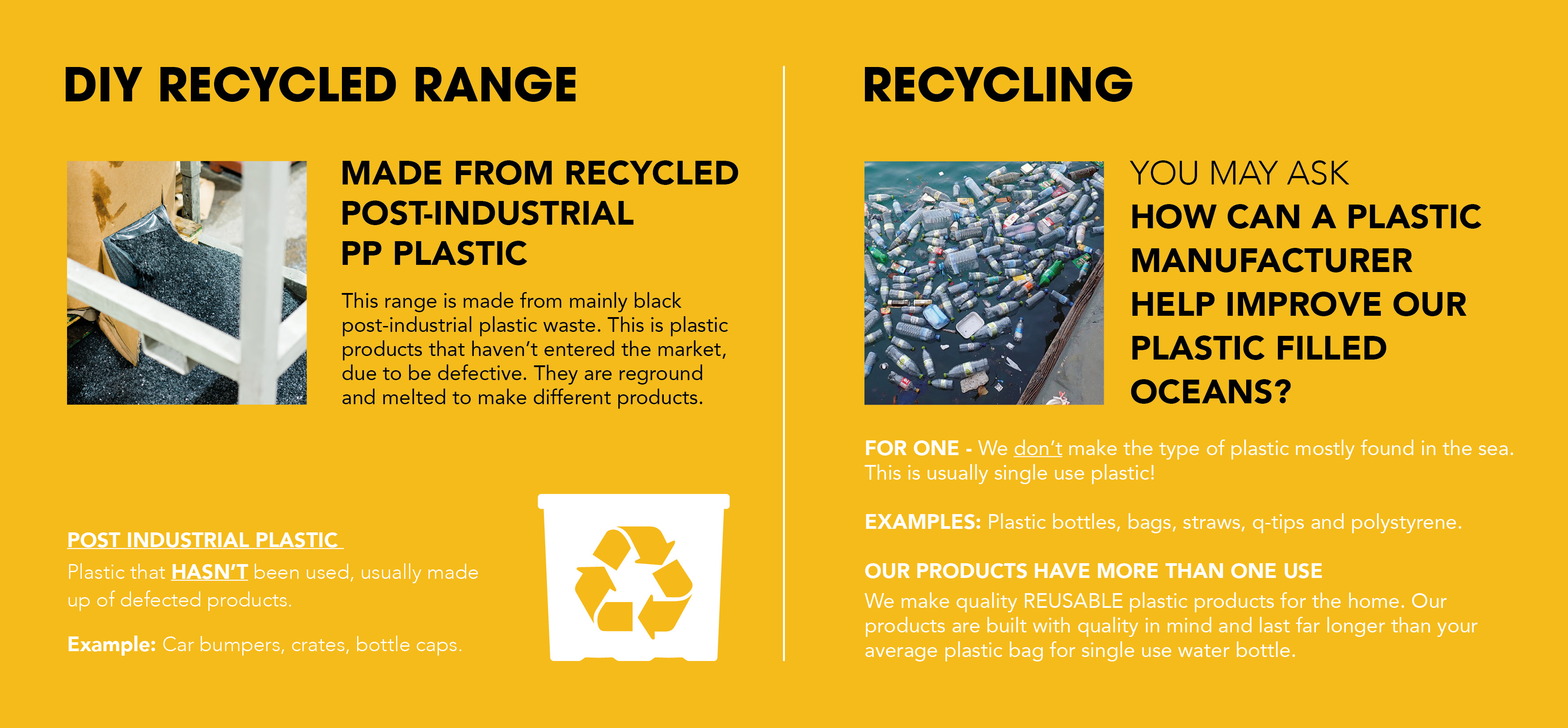 WHAM Recycled Plastic Infographic
